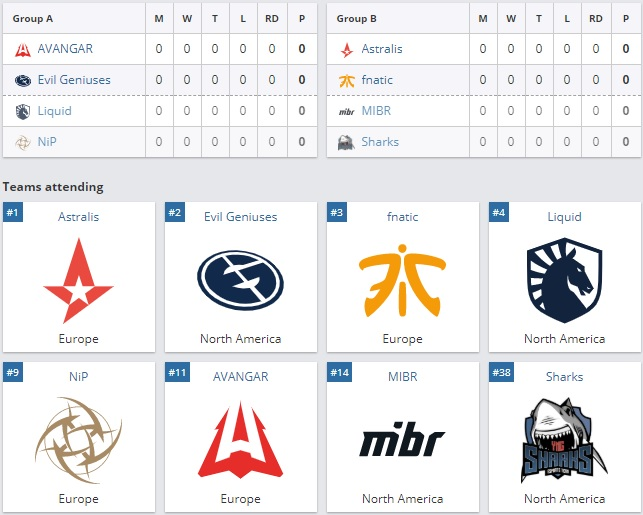 ECS season 8 finals teams