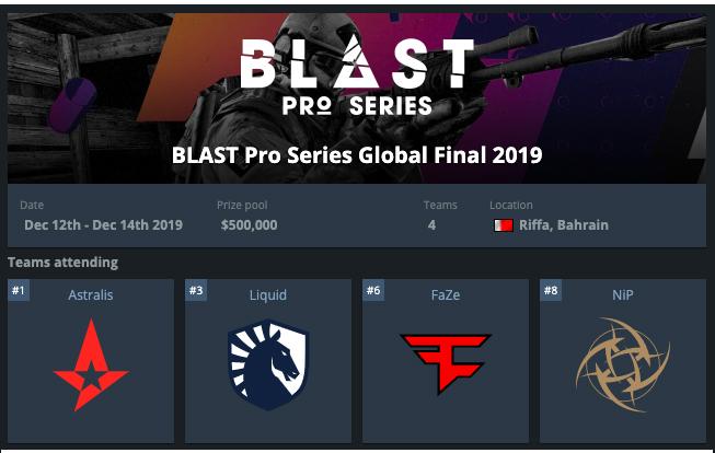 blast pro series teams