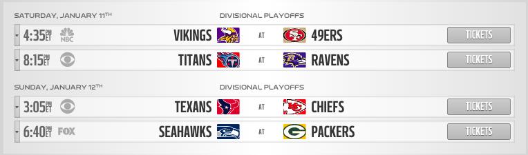 NFL divisional round schedule