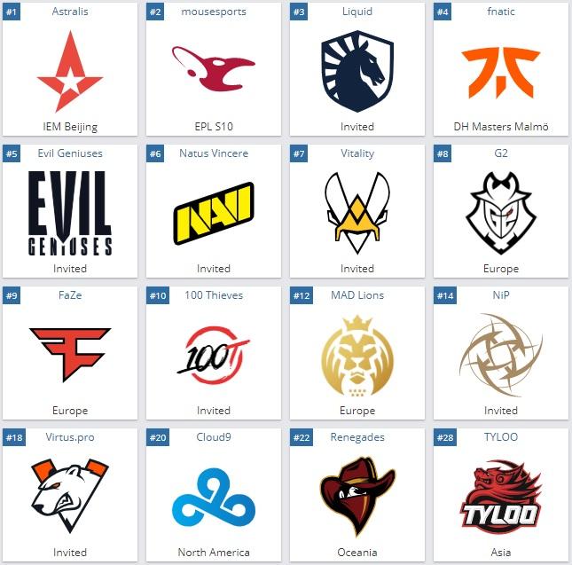 iem katowice 2020 teams