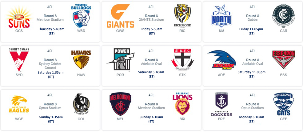 afl american times round 8