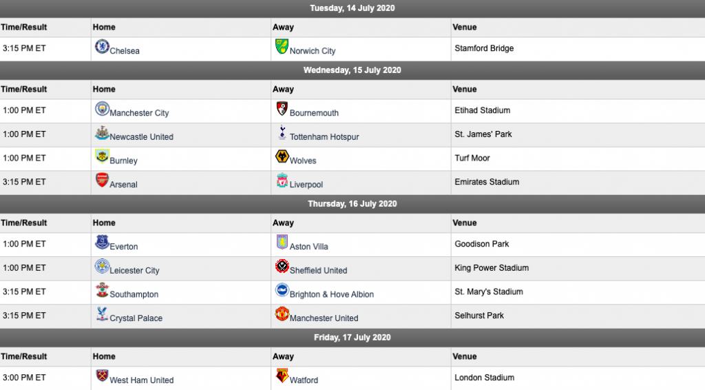 EPL matchday 36